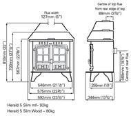 Herald 5 slimline dimensions