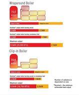 Herald 8 boiler dimensions