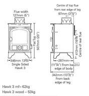 Hawk 3 dimensions
